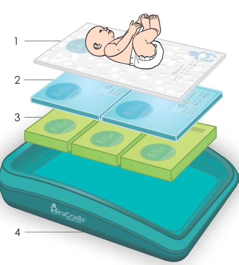 MiraCradle® - Neonate Cooler is an affordable passive cooling device which uses the advanced savE® phase change material (PCM) technology to induce therapeutic hypothermia among newborns suffering from birth asphyxia. It has been developed by Pluss® in collaboration with CMC Vellore.